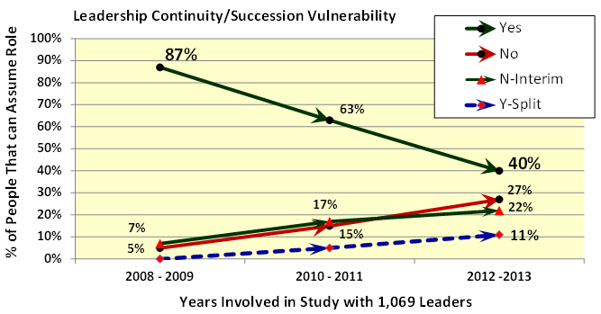 Leadershipcontinuity2