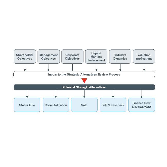 SARP Graphic Web v01