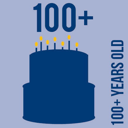 2. 100-years