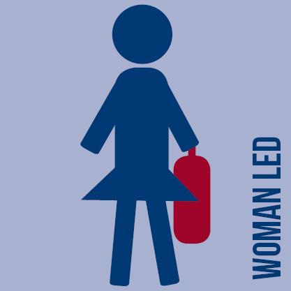 4. woman-led