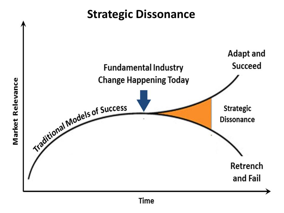 Strategic Dissonance 09.21.16