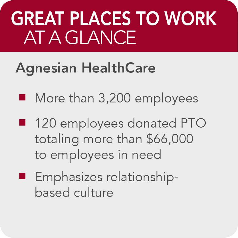Agnesian HealthCare Facts