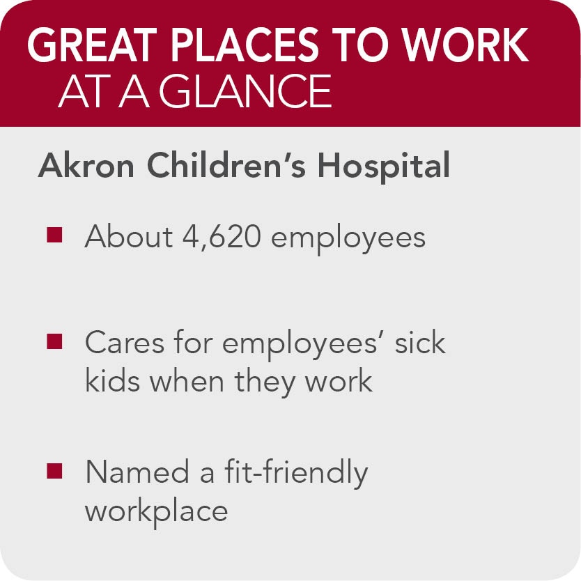 Akron-Childrens-Hospital Facts