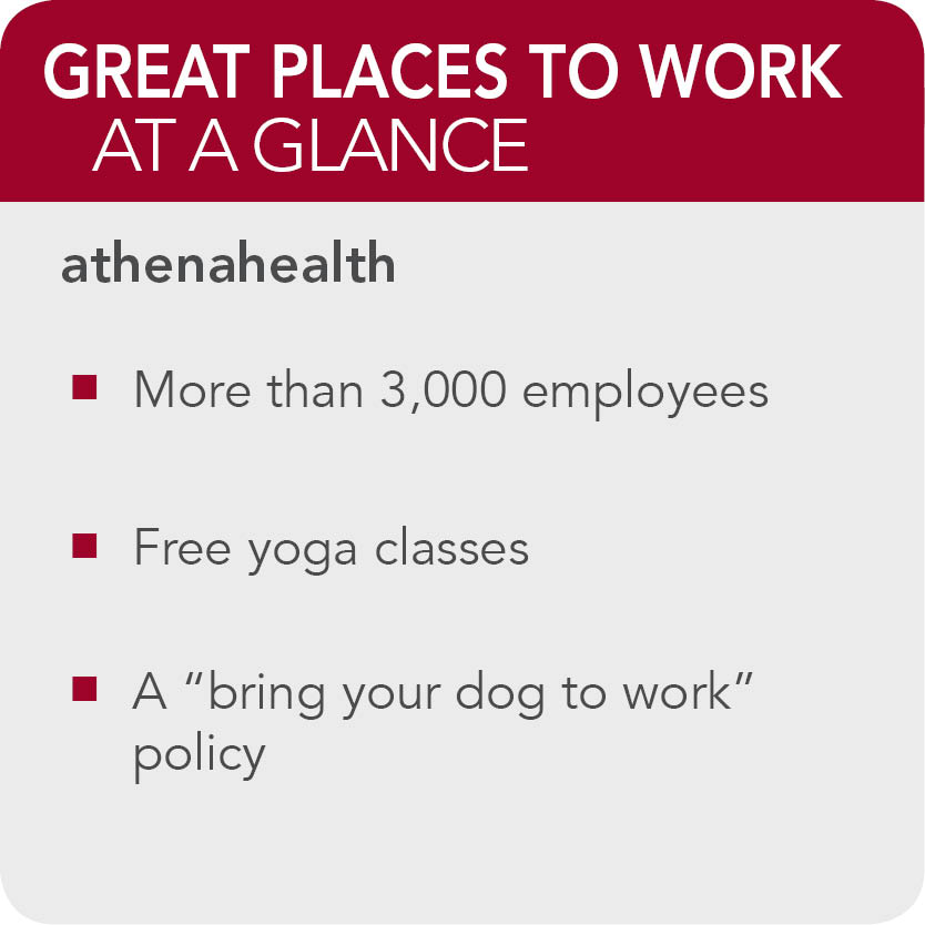 AthenaHealth  facts