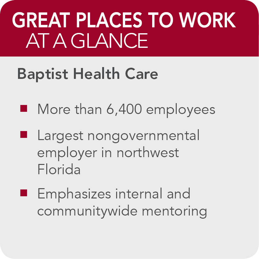 Baptist Health Care Facts