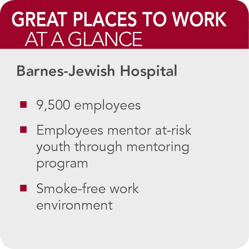 Barnes Jewish Facts