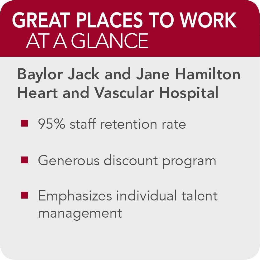 Baylor Jack and Jane Hamilton Heart and Vascular Hospital facts