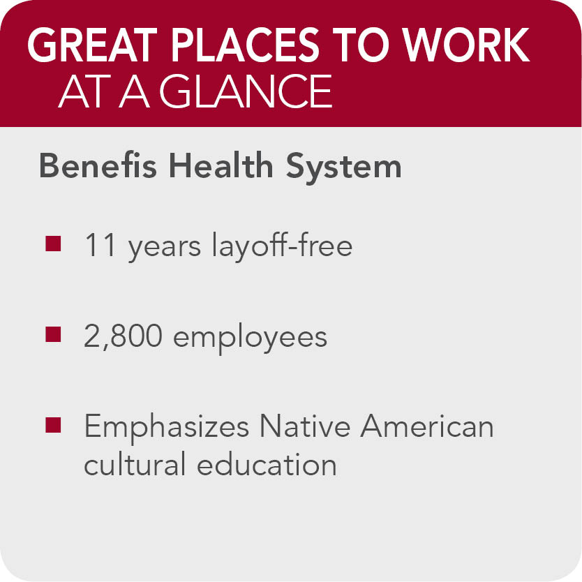 Benefis Health System Facts