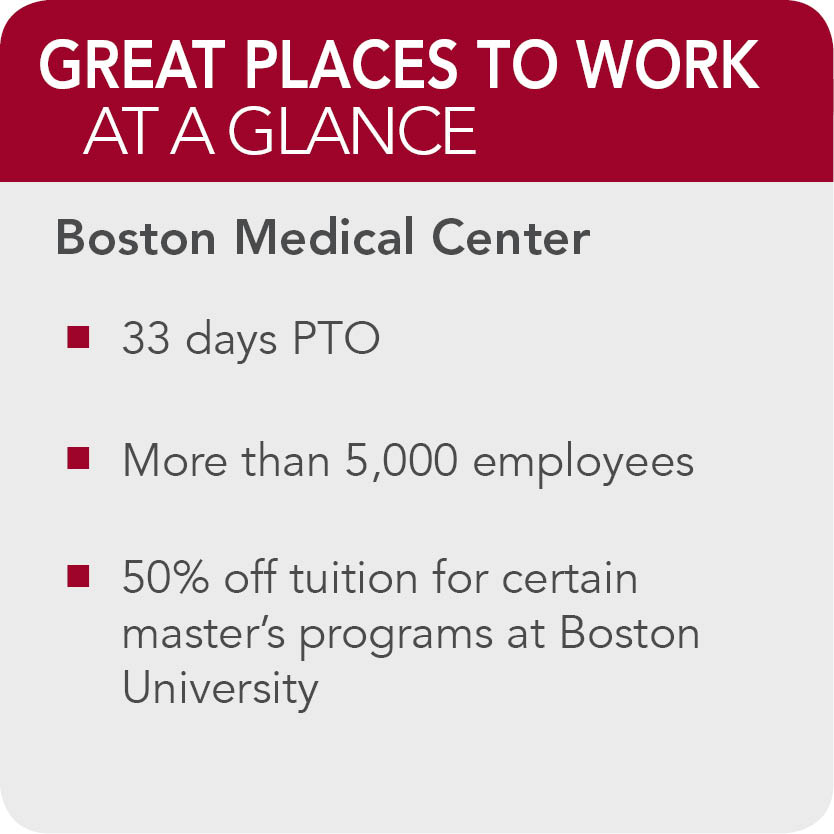 Boston Medical Center Facts
