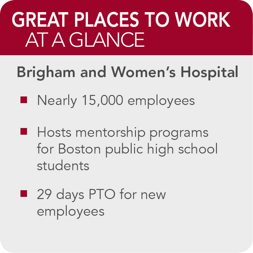Brigham and Womens Hospital Facts