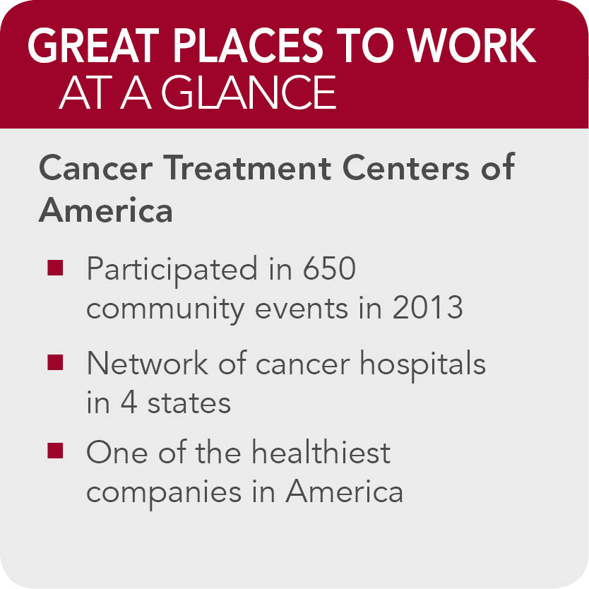 Cancer Treatment Centers of America Facts