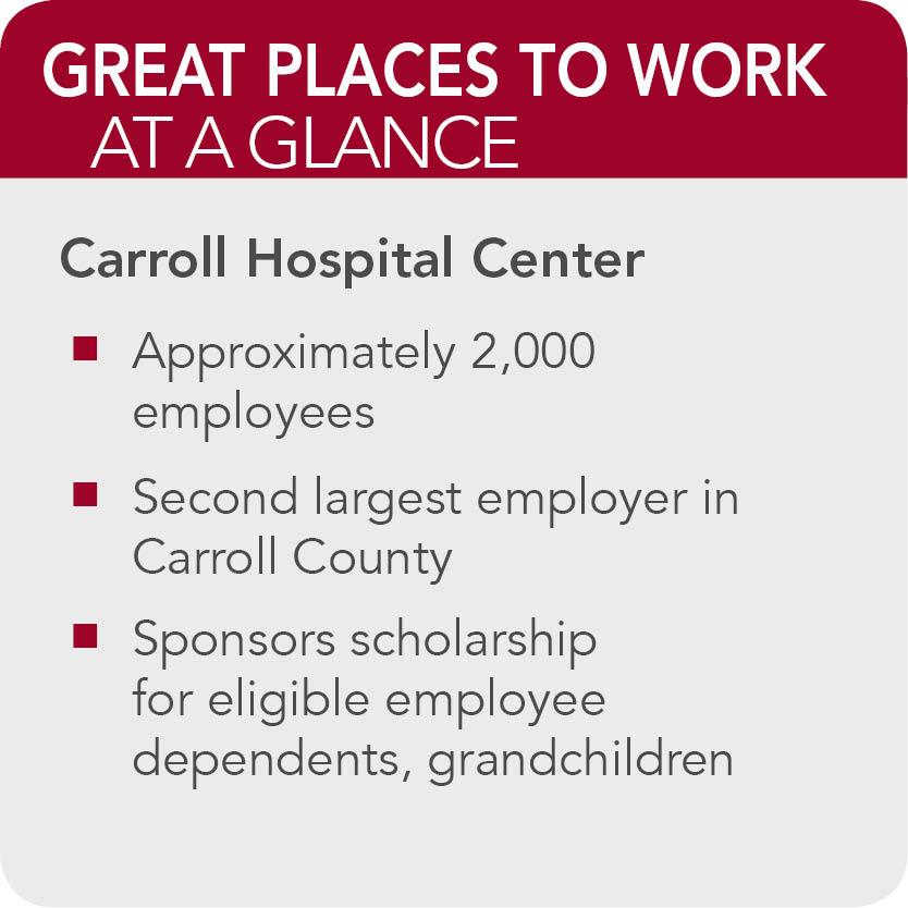 Carroll Hospital Facts