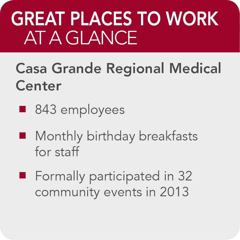 Casa Grande Regional Medical Center facts