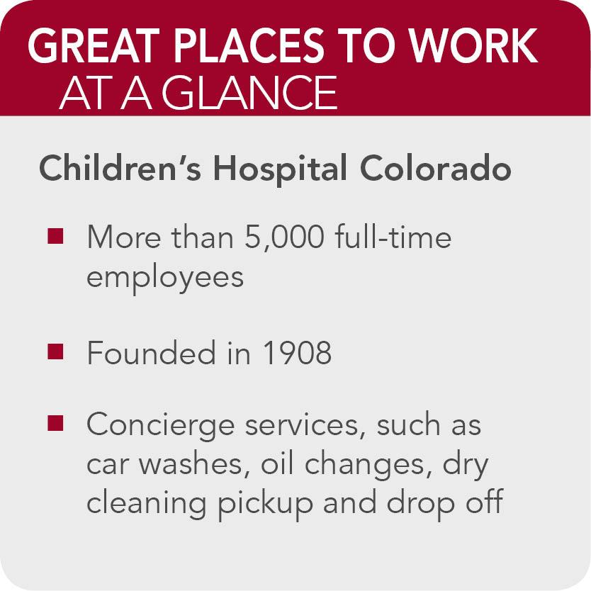 Childrens Hospital Colorado facts
