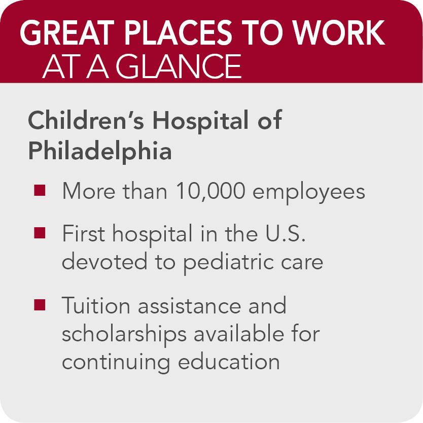 Childrens Hospital of Philadelphia Facts