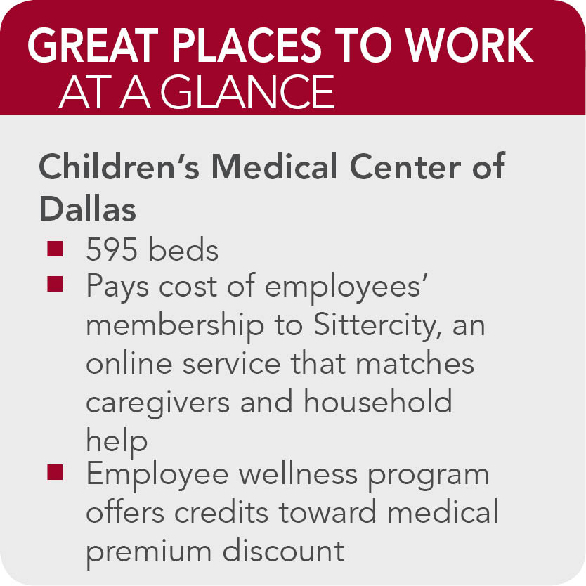 Childrens Medical Center of Dallas Facts