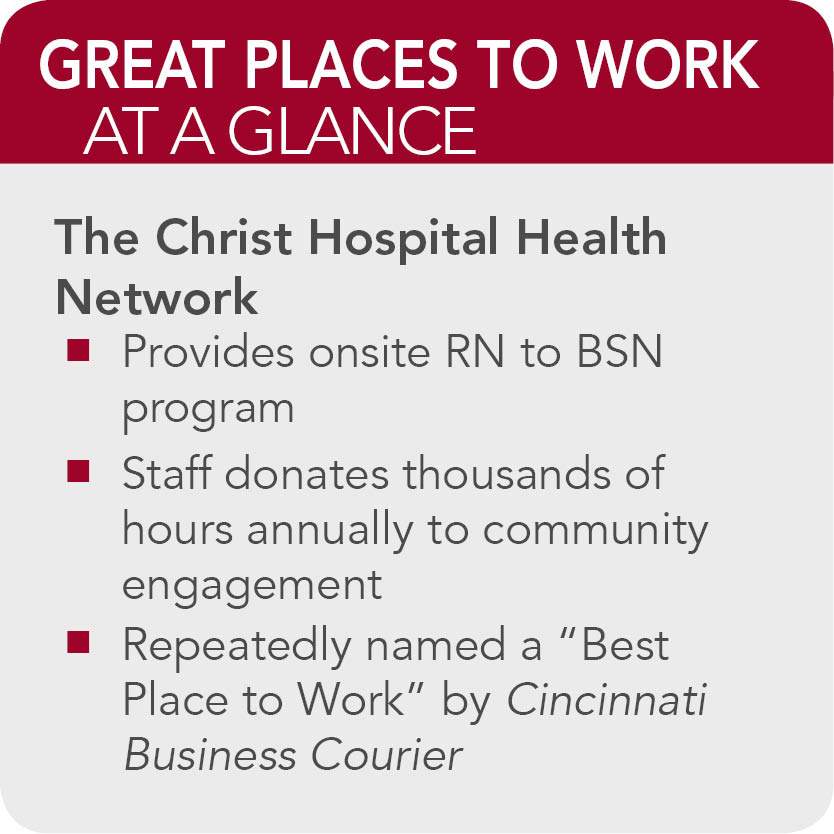 Christ Hospital Health Network Facts