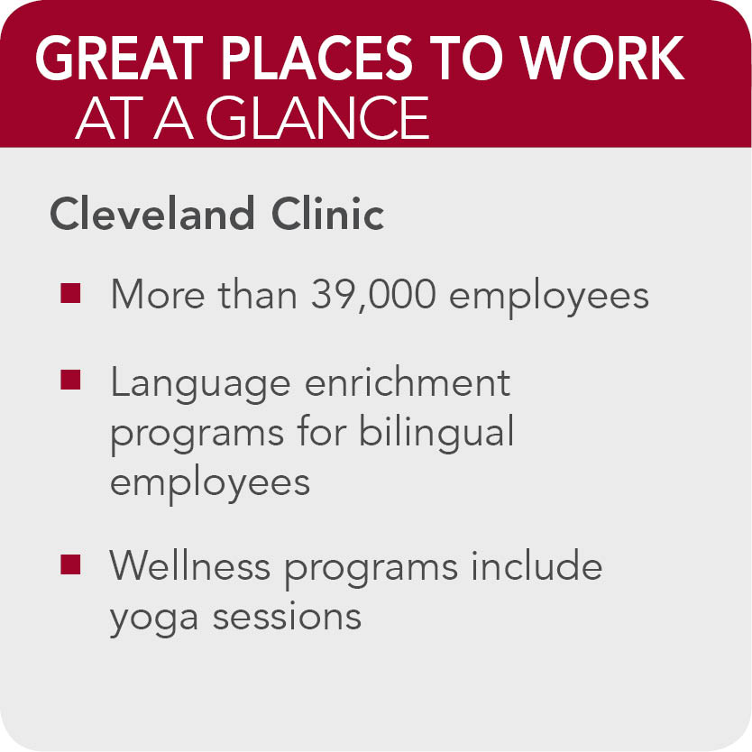 Cleveland Clinic Facts