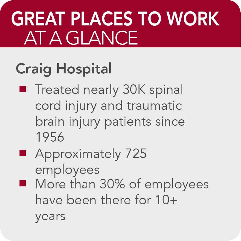 Craig Hospital Facts