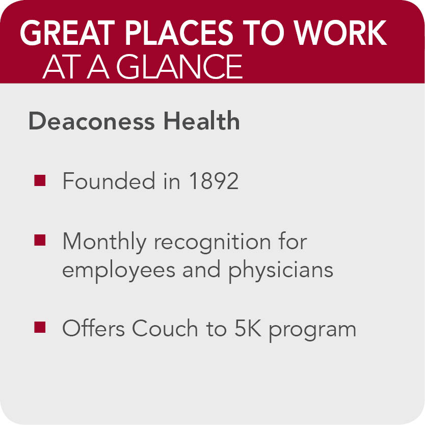 Deaconess Health Facts