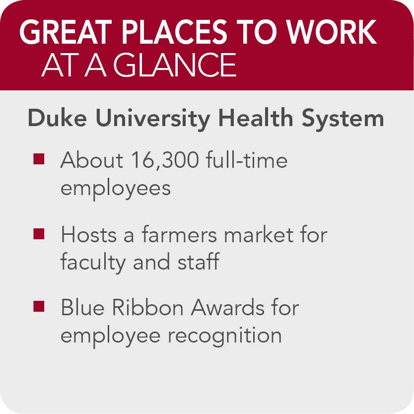 Duke University Health System facts