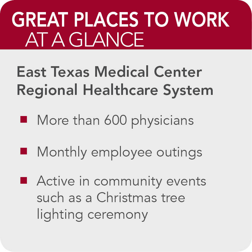 East Texas Medical Center Regional Healthcare System  Facts