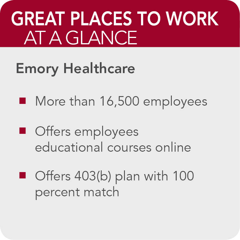 Emory Healthcare Facts