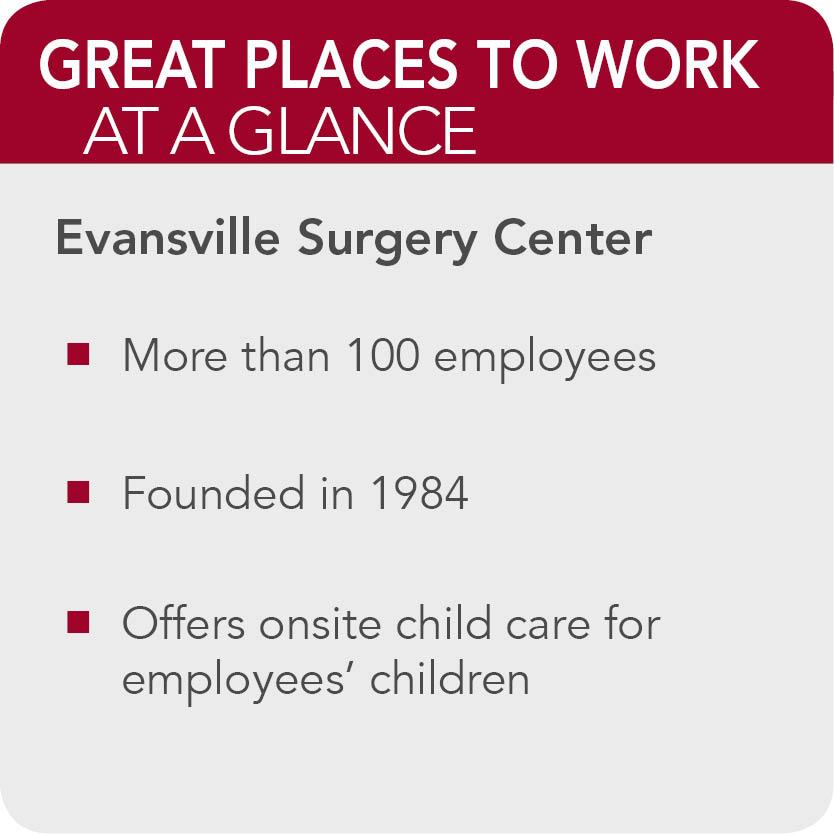 Evansville Facts