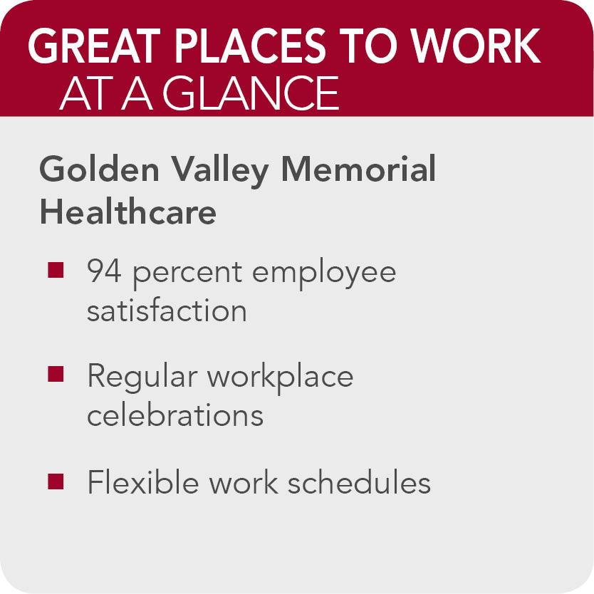 Golden Valley Memorial Healthcare Facts
