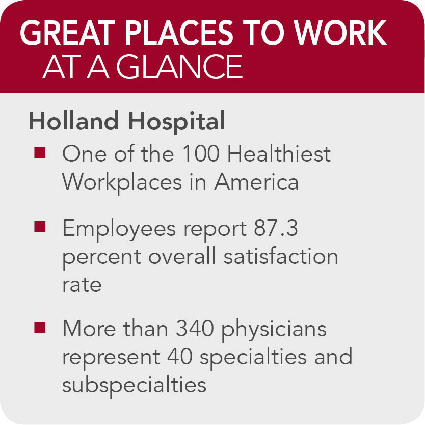Holland-Hospital Facts