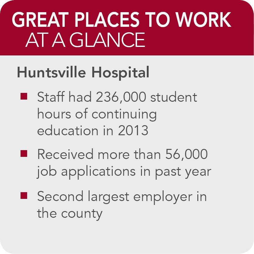 Huntsville Hospital facts