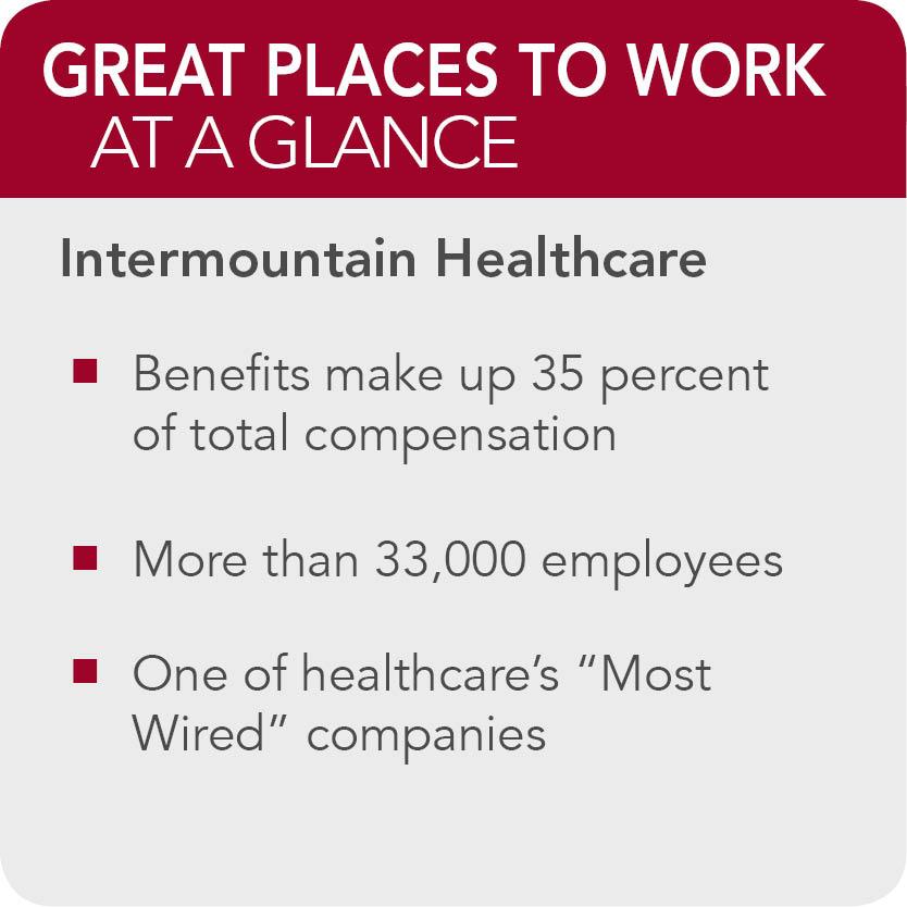 Intermountain Healthcare facts