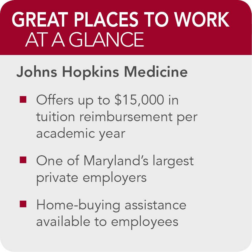 Johns Hopkins Medicine Facts