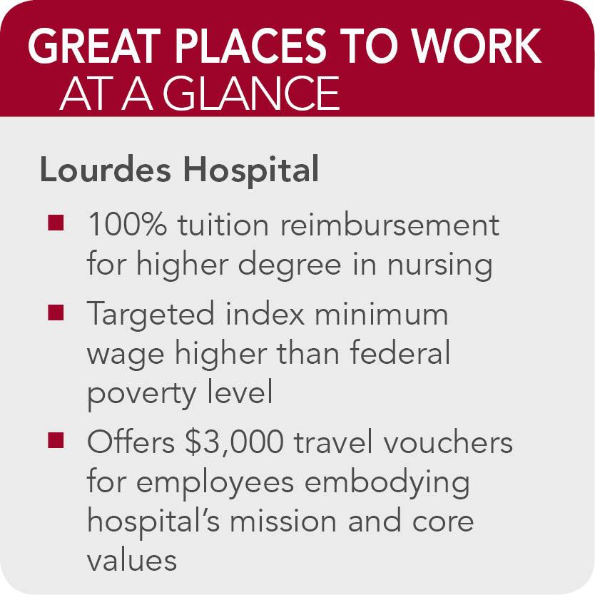 Lourdes Hospital Facts