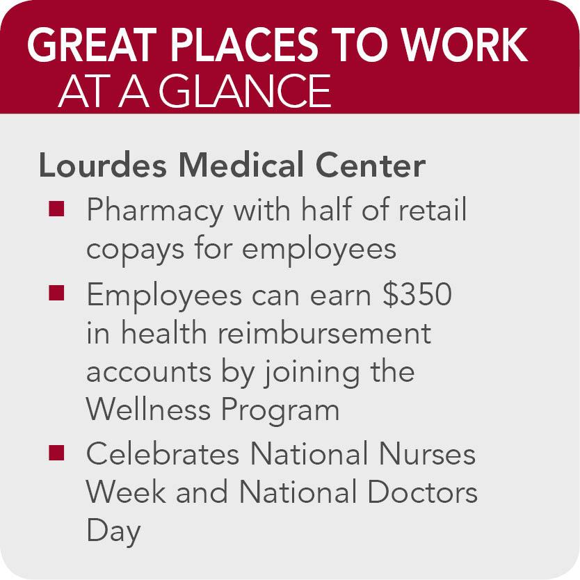 Lourdes Medical Center Facts