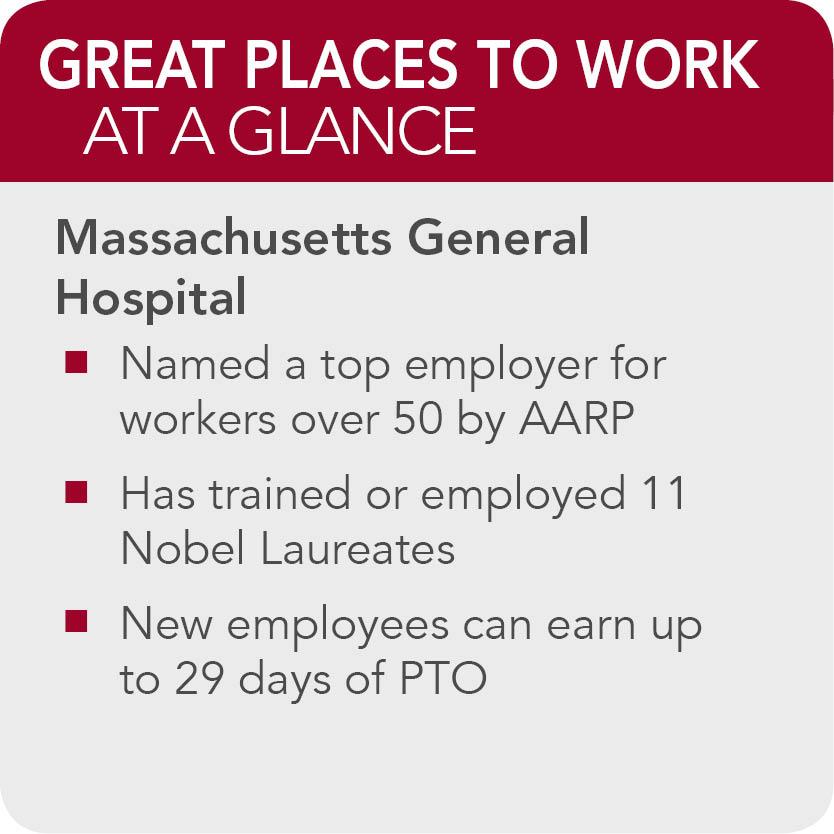Massachusetts General Hospital Facts