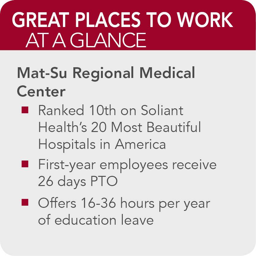 Mat-Su Regional Medical Center Facts1