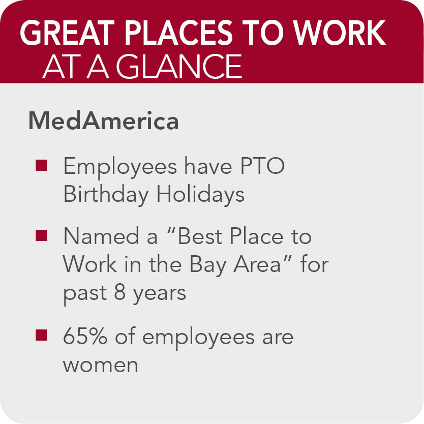 MedAmerica Facts