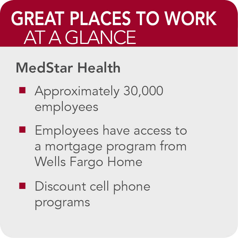 MedStar Health Facts