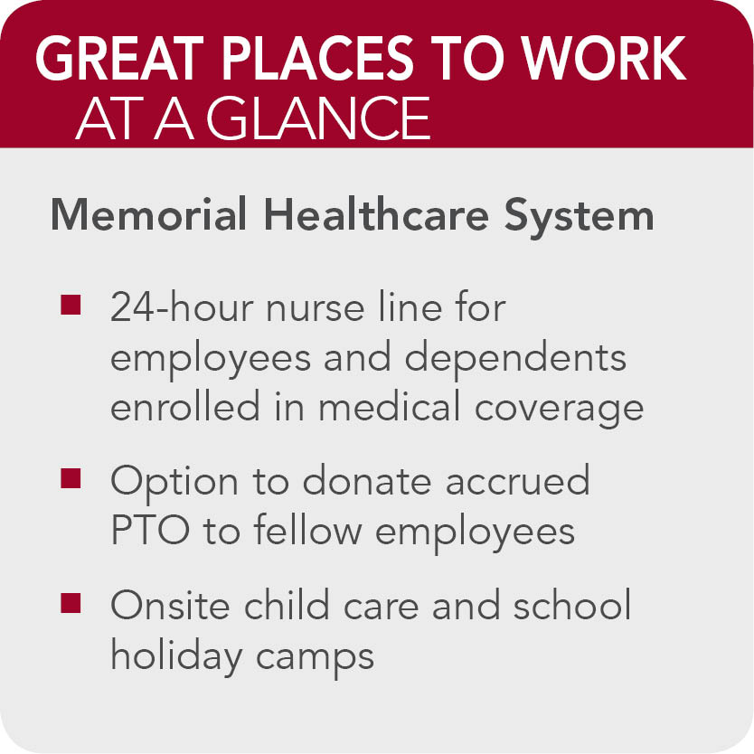 Memorial Healthcare System Facts