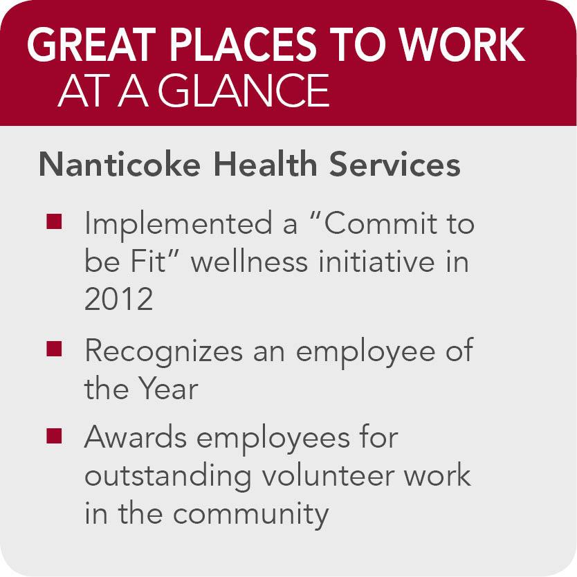 Nanticoke Health Services facts