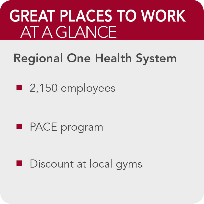 Regional One Health  facts