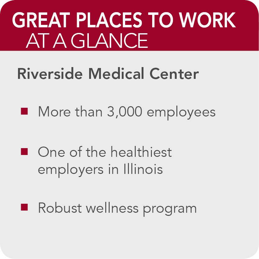 Riverside Medical center  facts
