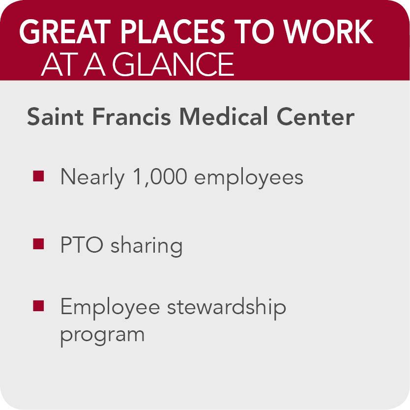 Saint Francis  facts