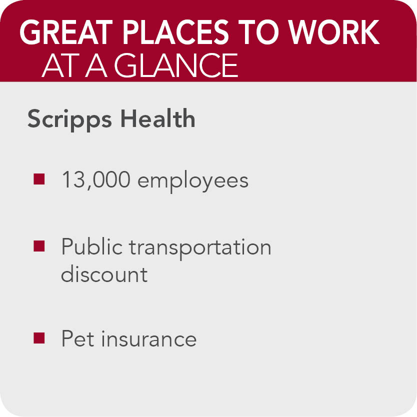 Scripps Health  facts