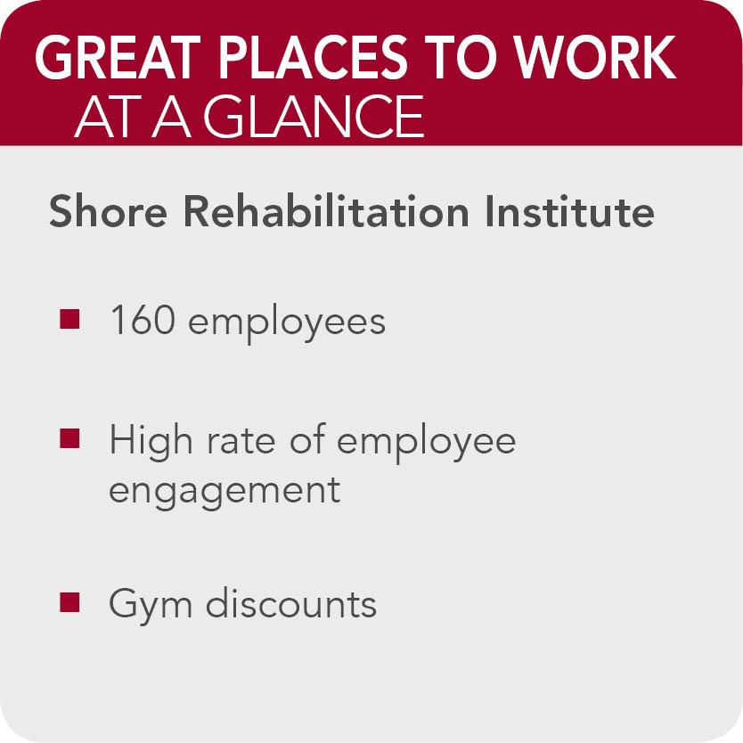 Shore Rehab  facts