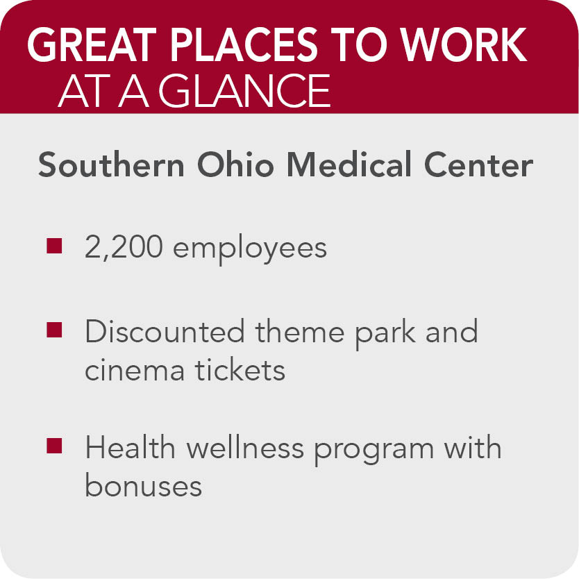 Southern Ohio Medical Center  facts