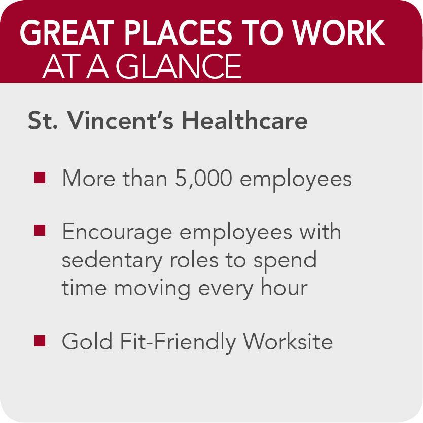 St Vincents Healthcare  facts