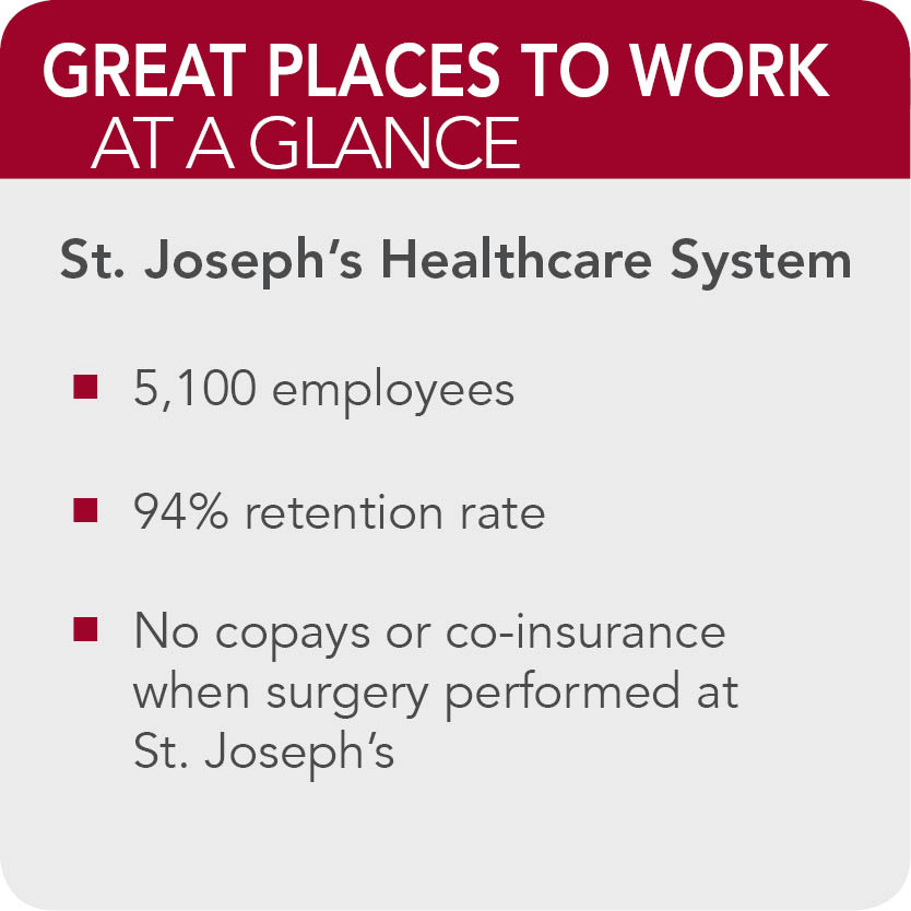 St josephs Healthcare System  facts