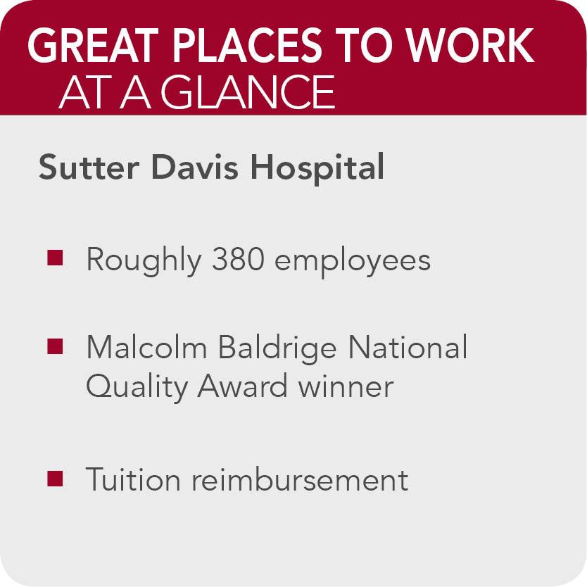 Sutter Davis Facts